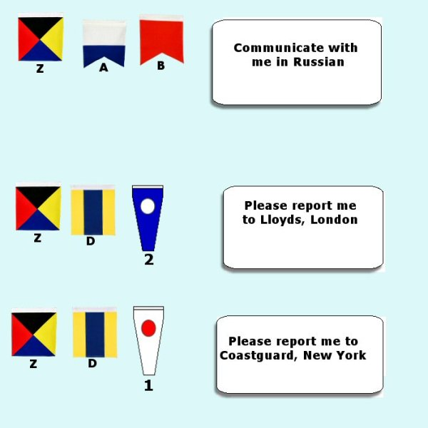 3 Letter Signal flag meanings